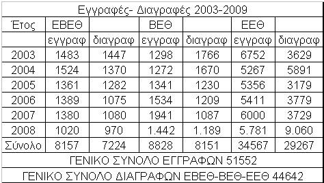 pinakas_cr